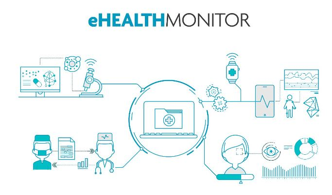 Rapport final eHealth Monitor
